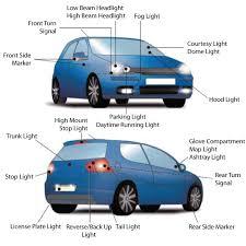 Mô tả hệ thống đèn trên xe ô tô